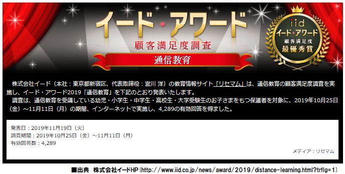Z会小学生コースの人気ランキング