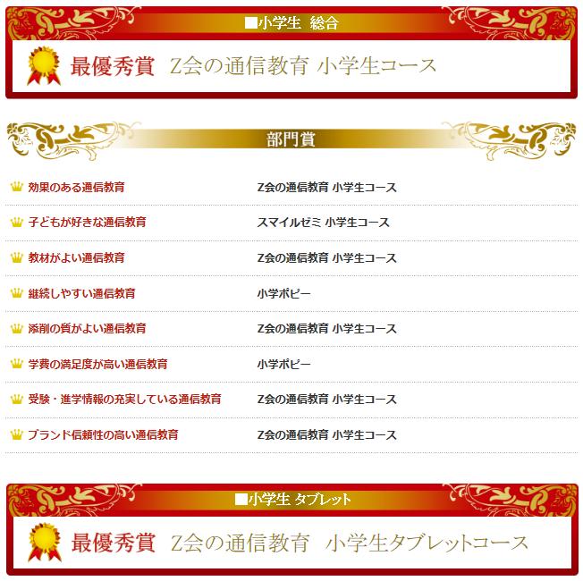 Z会小学生コース・タブレットコースの人気ランキング