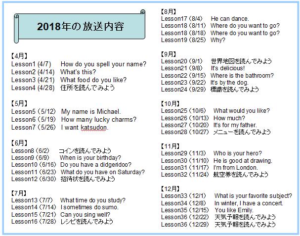 NHKテレビ基礎英語0~世界エイゴミッション~の放送スケジュールリスト
