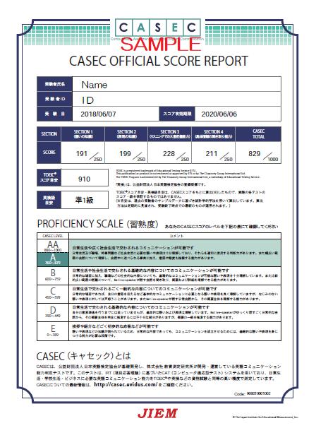 CASEC(キャセック)スコアレポート