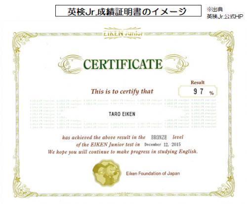 英検Jr.(英検ジュニア)の成績証明書イメージ