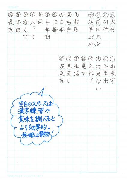 新聞を使った国語の自主学習例2