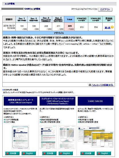 CASEC(キャセック)のマイページに保存される過去データの例