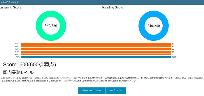 TOEIC模試が受けられるe-TESTの「e-testトライアル」結果画面
