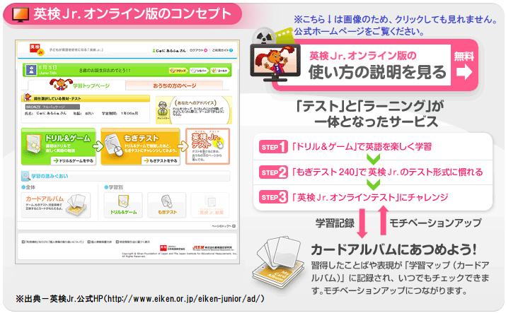 英検Jr.(英検ジュニア/児童英検)オンライン版のラーニングコンセプトの紹介