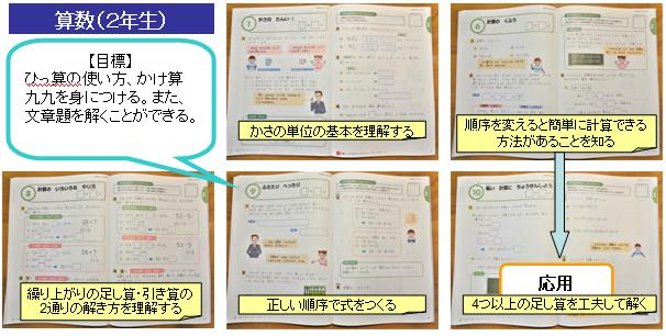 Z会小学生コース(2年生)の算数で学べること・テキスト画像