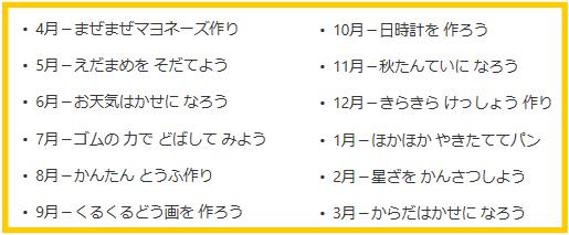 Z会小学生コース(2年生)経験学習りかのたね-1年カリキュラム