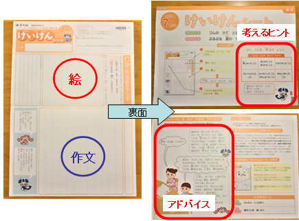 Z会小学生コース(2年生)経験シートの画像