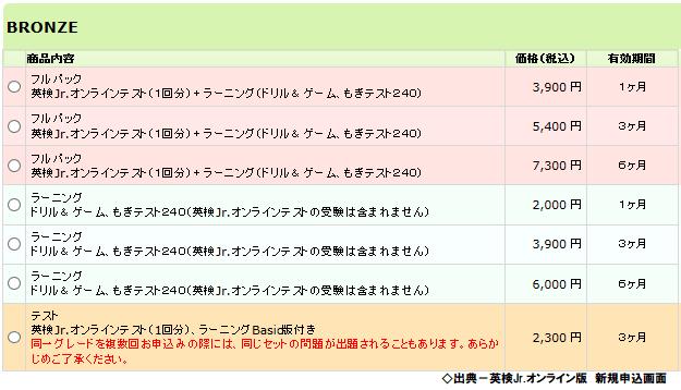 英検Jr.オンライン版の新規申込画面