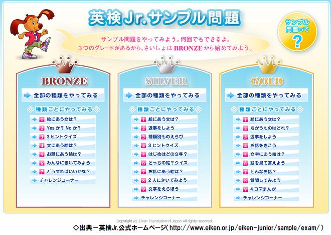 児童英検(英検Jr.)のサンプルテストトップ画面