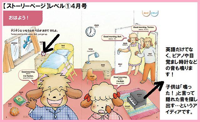 ポピーキッズイングリッシュ(ポピー Kids English)のポピペンBook レベル①のストーリーページ