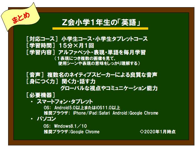Z会小学生コース・小学生タブレットコース1年生の英語学習の総まとめ