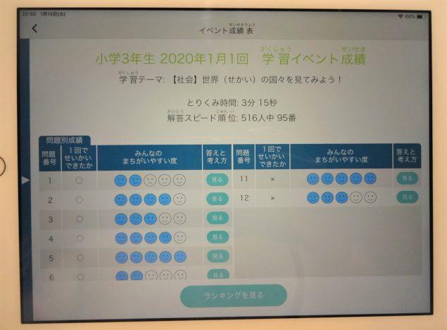 Z会中学受験コースの学習イベント「成績表・ランキング発表」最新の成績表画面