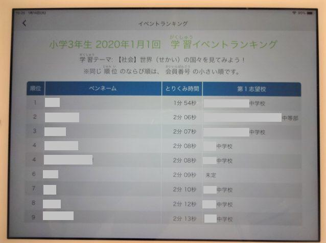 Z会中学受験コースの学習イベント「成績表・ランキング発表」ランキング画面