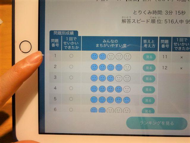 Z会中学受験コースの学習イベント「成績表・ランキング発表」で過去の成績を見る方法1