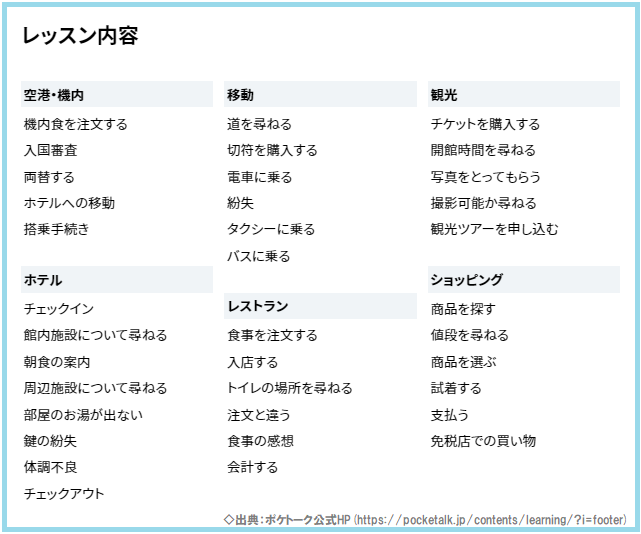 AI翻訳機Pocketalk(ポケトーク)でできる会話レッスン機能のシーン一覧